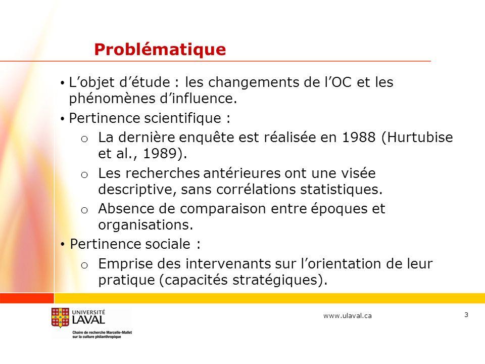 www.ulaval.ca 3 Problématique Lobjet détude : les changements de lOC et les phénomènes dinfluence. Pertinence scientifique : o La dernière enquête est