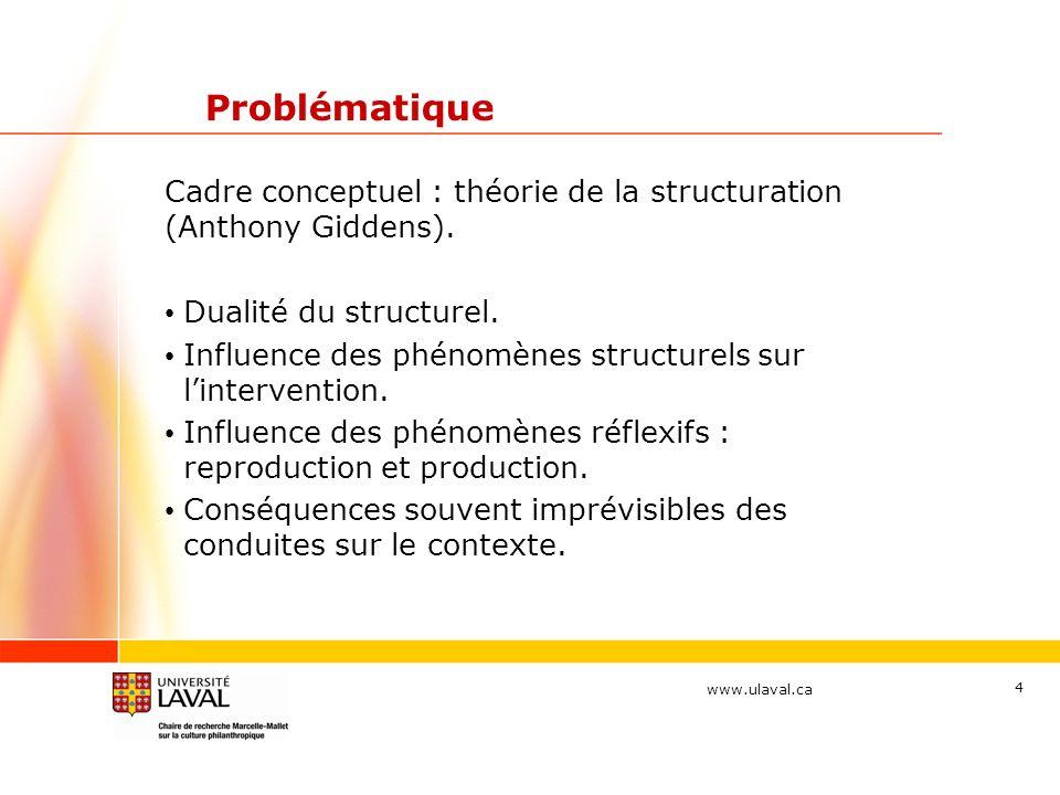 www.ulaval.ca 4 Problématique Cadre conceptuel : théorie de la structuration (Anthony Giddens). Dualité du structurel. Influence des phénomènes struct