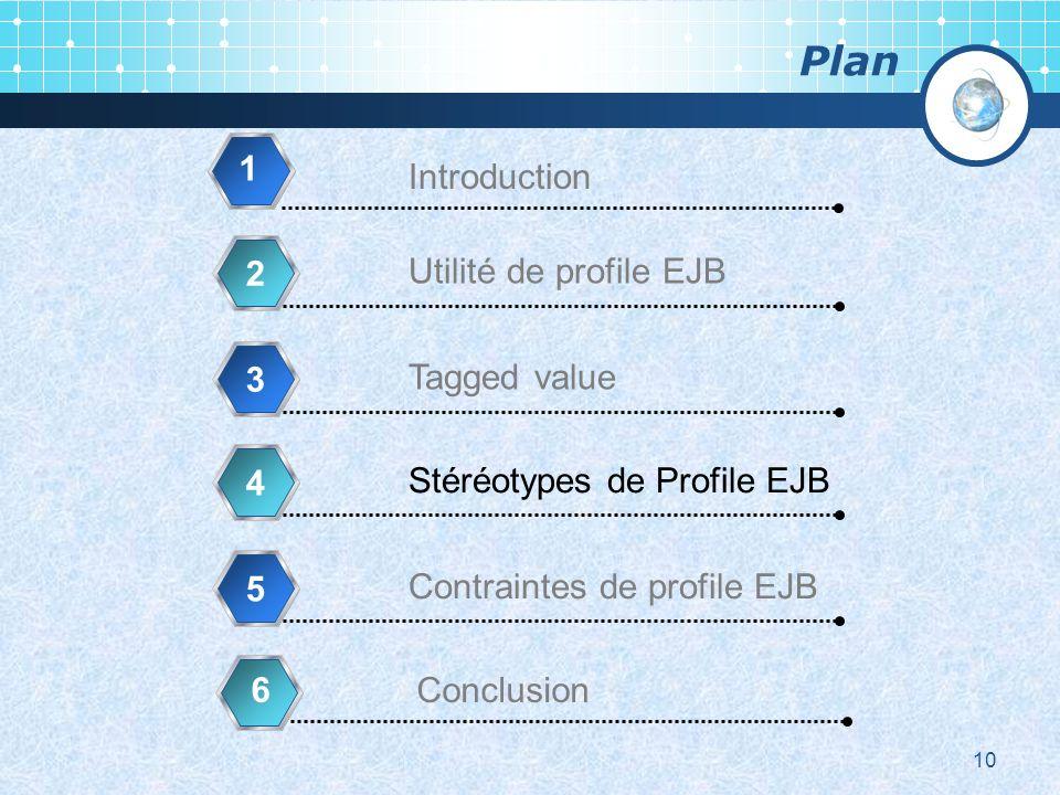 Plan 2 Tagged value 3 Stéréotypes de Profile EJB 4 Contraintes de profile EJB 5 10 Utilité de profile EJB Introduction Conclusion 1 6