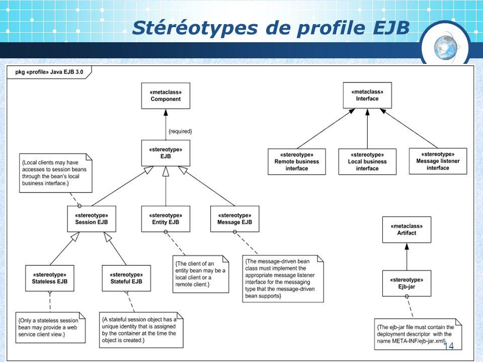 Stéréotypes de profile EJB 14