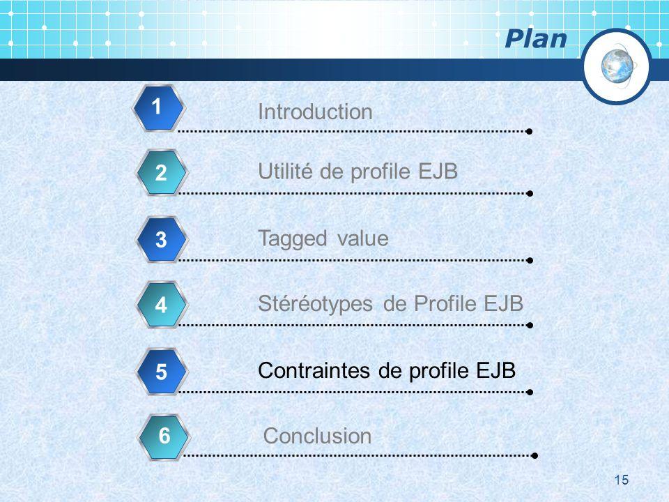 Plan 2 Tagged value 3 Stéréotypes de Profile EJB 4 Contraintes de profile EJB 5 15 Utilité de profile EJB Introduction Conclusion 1 6