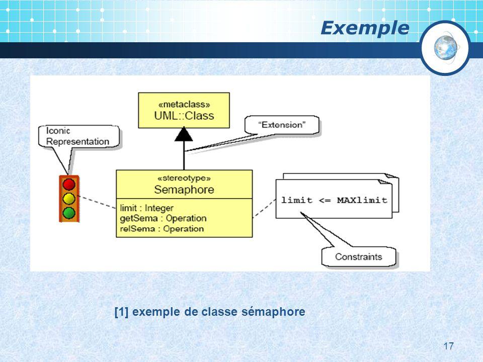 Exemple 17 [1] exemple de classe sémaphore