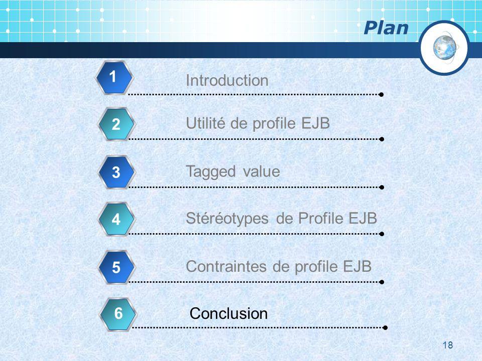 Plan 2 Tagged value 3 Stéréotypes de Profile EJB 4 Contraintes de profile EJB 5 18 Utilité de profile EJB Introduction Conclusion 1 6
