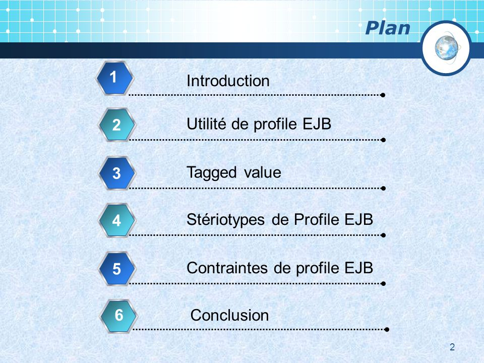 Plan 2 Tagged value 3 Stériotypes de Profile EJB 4 Contraintes de profile EJB 5 2 Utilité de profile EJB Introduction Conclusion 1 6