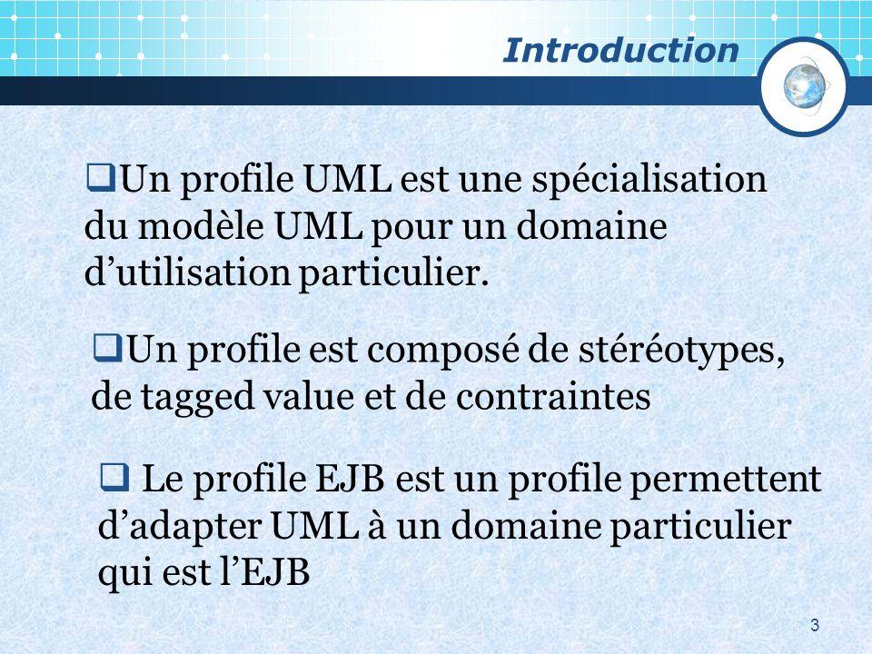 Introduction 3 Un profile UML est une spécialisation du modèle UML pour un domaine dutilisation particulier.