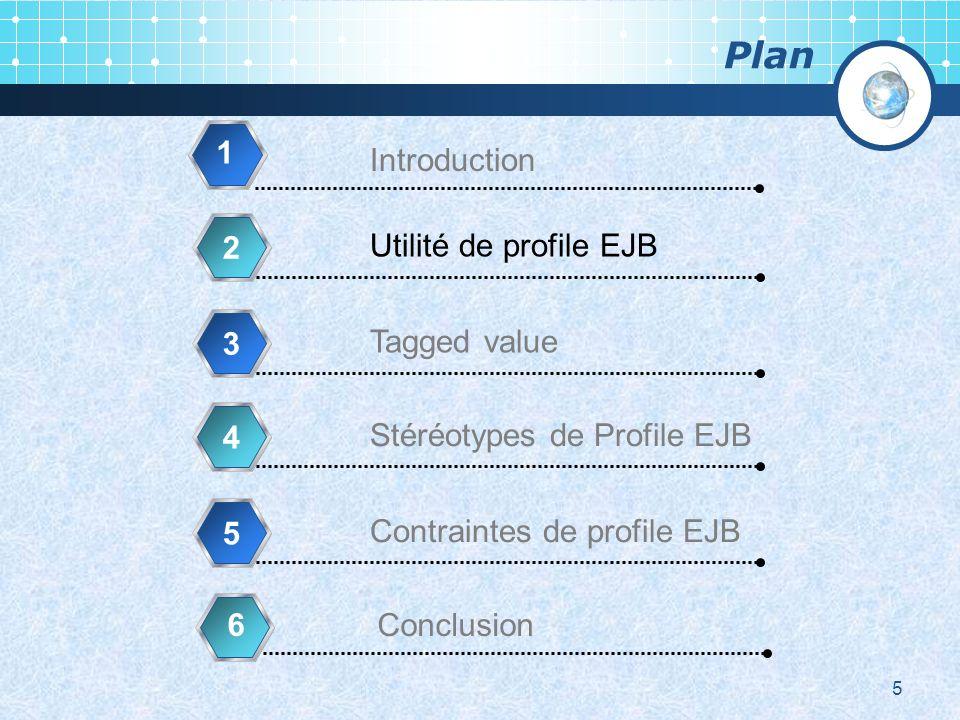 Plan 2 Tagged value 3 Stéréotypes de Profile EJB 4 Contraintes de profile EJB 5 5 Utilité de profile EJB Introduction Conclusion 1 6