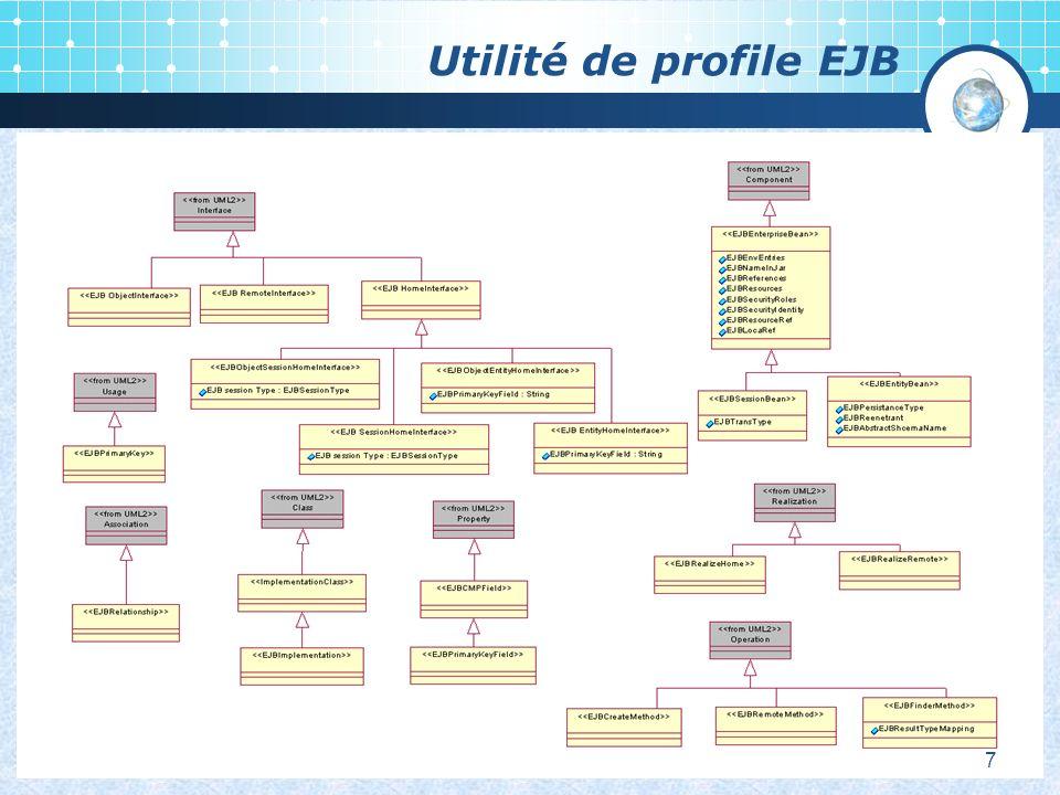 Utilité de profile EJB 7