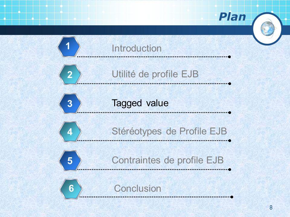 Plan 2 Tagged value 3 Stéréotypes de Profile EJB 4 Contraintes de profile EJB 5 8 Utilité de profile EJB Introduction Conclusion 1 6
