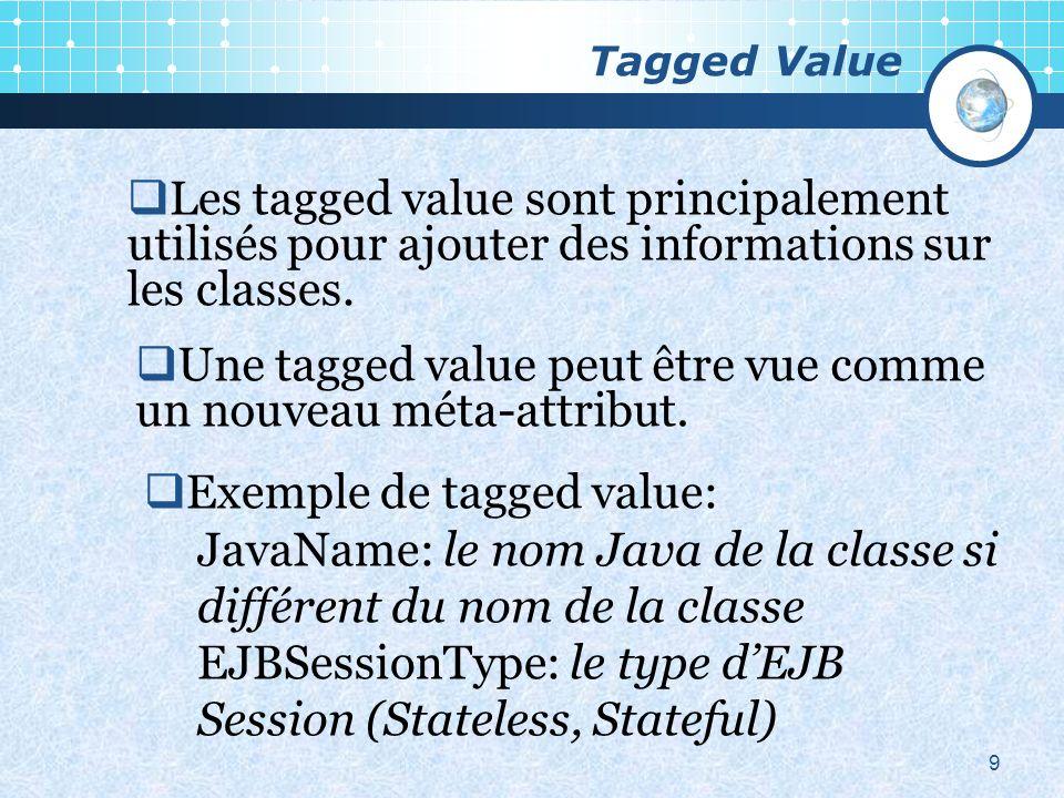 Tagged Value 9 Les tagged value sont principalement utilisés pour ajouter des informations sur les classes.