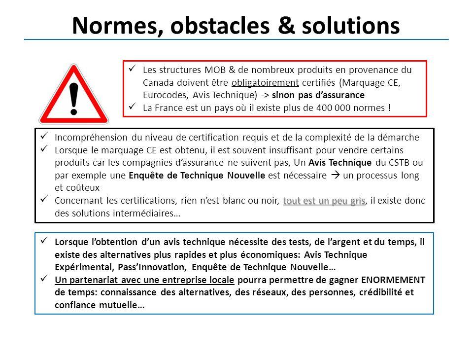 Normes, obstacles & solutions Les structures MOB & de nombreux produits en provenance du Canada doivent être obligatoirement certifiés (Marquage CE, Eurocodes, Avis Technique) -> sinon pas dassurance La France est un pays où il existe plus de 400 000 normes .
