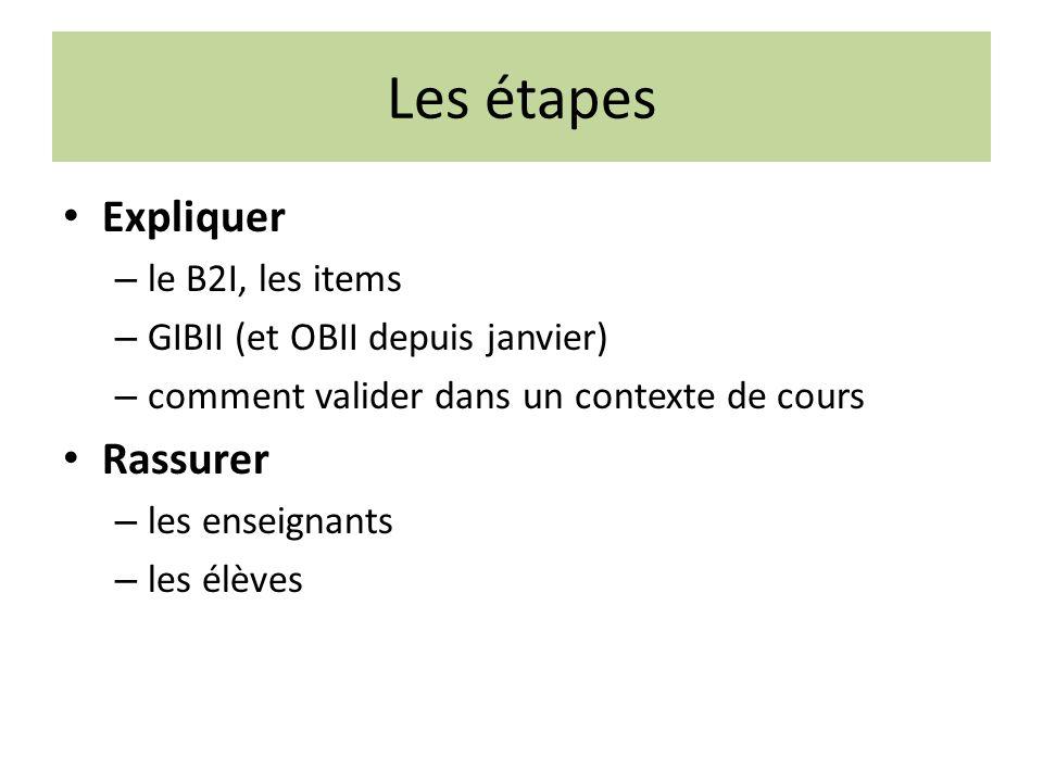 Les étapes Expliquer – le B2I, les items – GIBII (et OBII depuis janvier) – comment valider dans un contexte de cours Rassurer – les enseignants – les