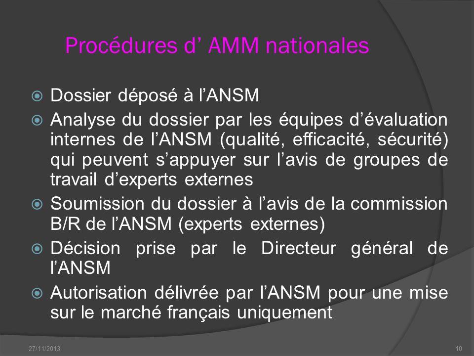 Procédures d AMM nationales Dossier déposé à lANSM Analyse du dossier par les équipes dévaluation internes de lANSM (qualité, efficacité, sécurité) qu