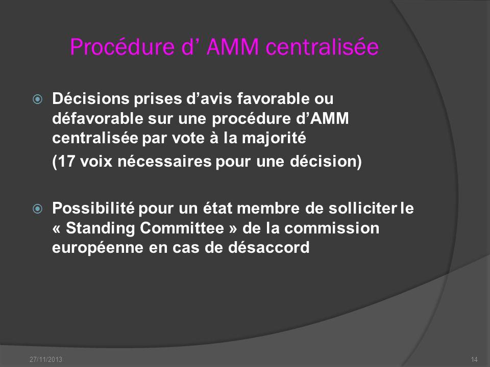 Procédure d AMM centralisée Décisions prises davis favorable ou défavorable sur une procédure dAMM centralisée par vote à la majorité (17 voix nécessa
