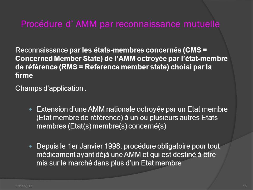 Procédure d AMM par reconnaissance mutuelle Reconnaissance par les états-membres concernés (CMS = Concerned Member State) de lAMM octroyée par létat-m