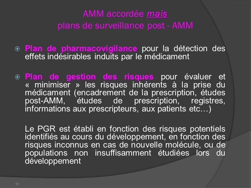 19 mais AMM accordée mais plans de surveillance post - AMM Plan de pharmacovigilance pour la détection des effets indésirables induits par le médicame