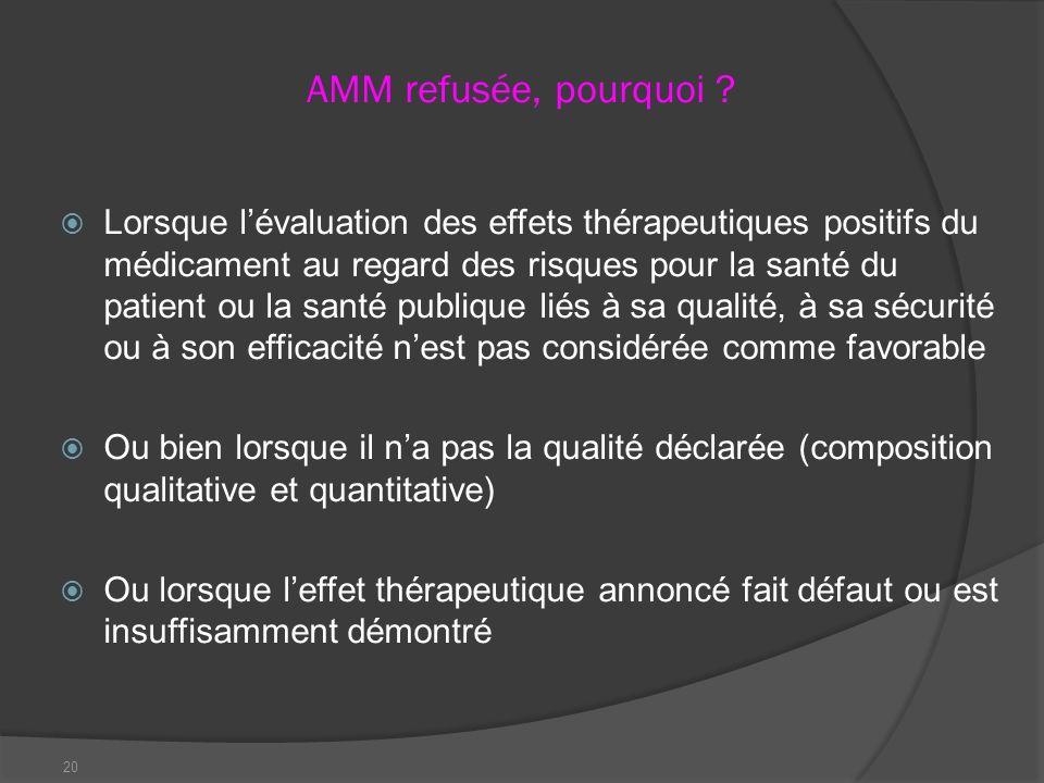 20 AMM refusée, pourquoi ? Lorsque lévaluation des effets thérapeutiques positifs du médicament au regard des risques pour la santé du patient ou la s