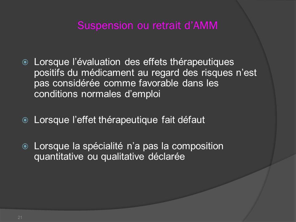 21 Suspension ou retrait dAMM Lorsque lévaluation des effets thérapeutiques positifs du médicament au regard des risques nest pas considérée comme fav