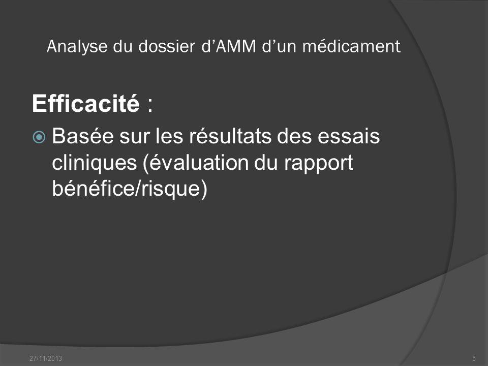 Analyse du dossier dAMM dun médicament Efficacité : Basée sur les résultats des essais cliniques (évaluation du rapport bénéfice/risque) 27/11/20135