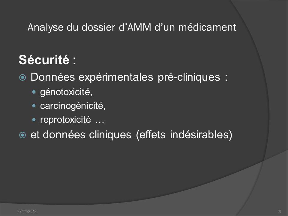 Analyse du dossier dAMM dun médicament Sécurité : Données expérimentales pré-cliniques : génotoxicité, carcinogénicité, reprotoxicité … et données cli