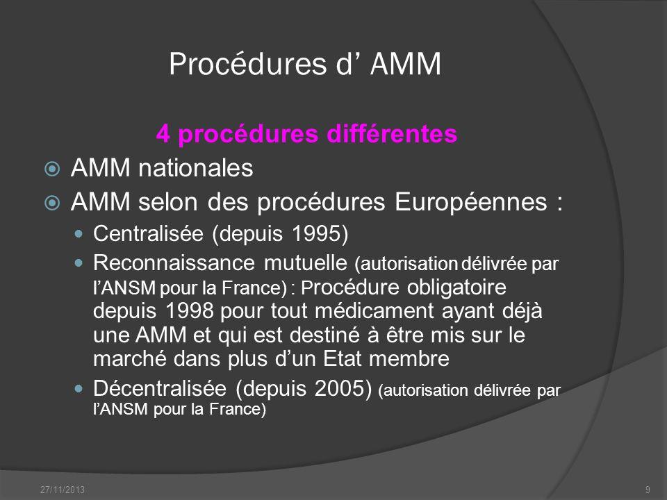 Procédures d AMM 4 procédures différentes AMM nationales AMM selon des procédures Européennes : Centralisée (depuis 1995) Reconnaissance mutuelle (aut
