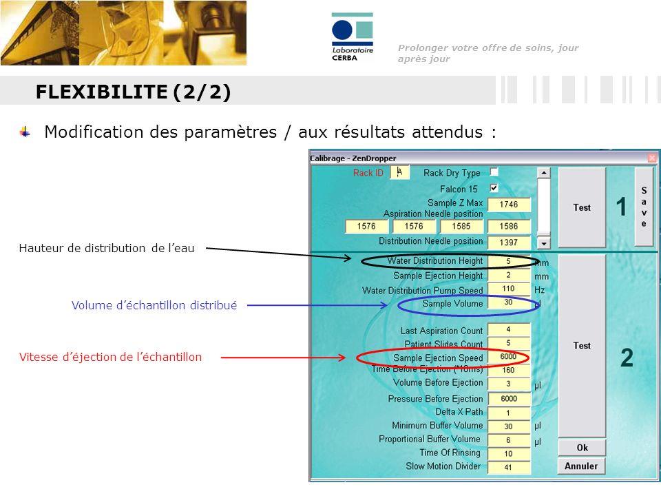 Prolonger votre offre de soins, jour après jour FLEXIBILITE (2/2) Modification des paramètres / aux résultats attendus : Hauteur de distribution de leau Volume déchantillon distribué Vitesse déjection de léchantillon