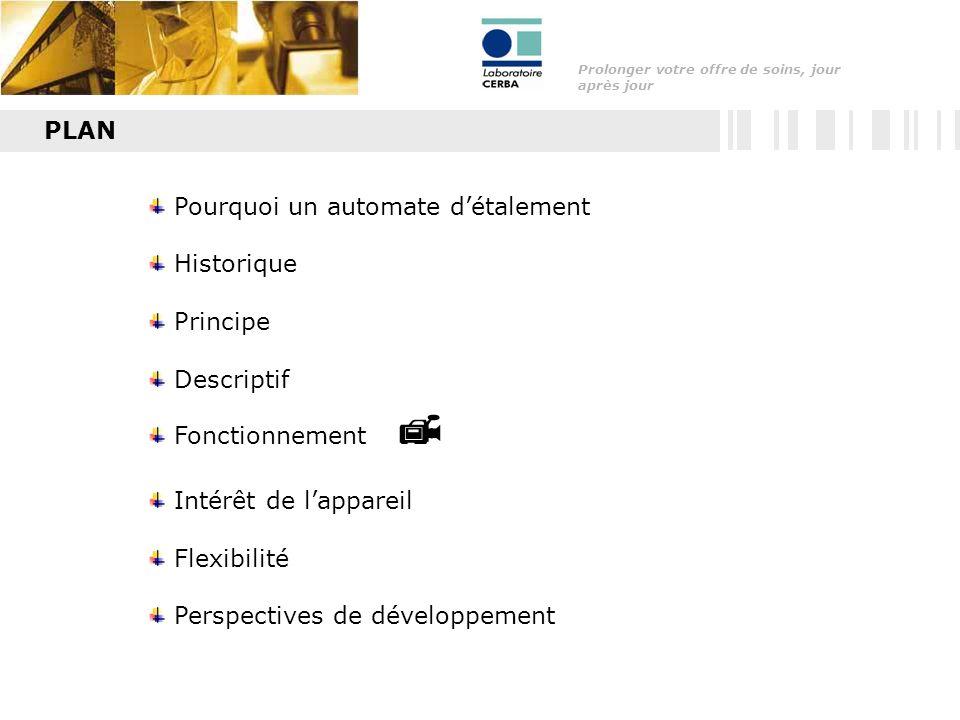 Prolonger votre offre de soins, jour après jour PLAN Pourquoi un automate détalement Historique Principe Descriptif Fonctionnement Intérêt de lappareil Flexibilité Perspectives de développement