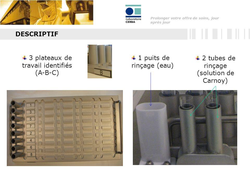 Prolonger votre offre de soins, jour après jour DESCRIPTIF 3 plateaux de travail identifiés (A-B-C) 1 puits de rinçage (eau) 2 tubes de rinçage (solution de Carnoy)
