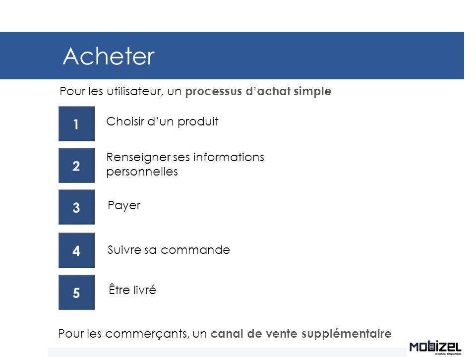 Payer Choisir dun produit Renseigner ses informations personnelles Suivre sa commande Être livré Pour les commerçants, un canal de vente supplémentair