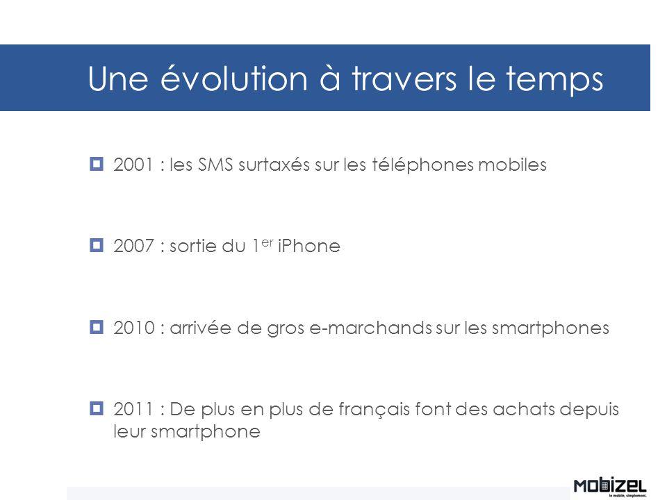 Une évolution à travers le temps 2001 : les SMS surtaxés sur les téléphones mobiles 2007 : sortie du 1 er iPhone 2010 : arrivée de gros e-marchands su