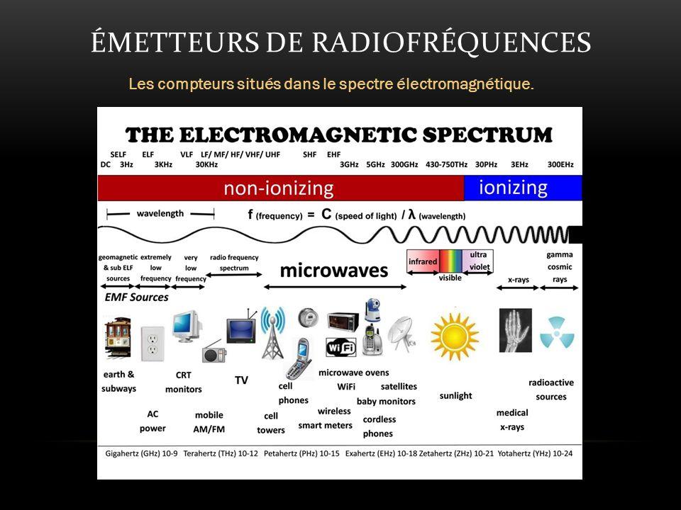 ÉMETTEURS DE RADIOFRÉQUENCES Les compteurs situés dans le spectre électromagnétique.