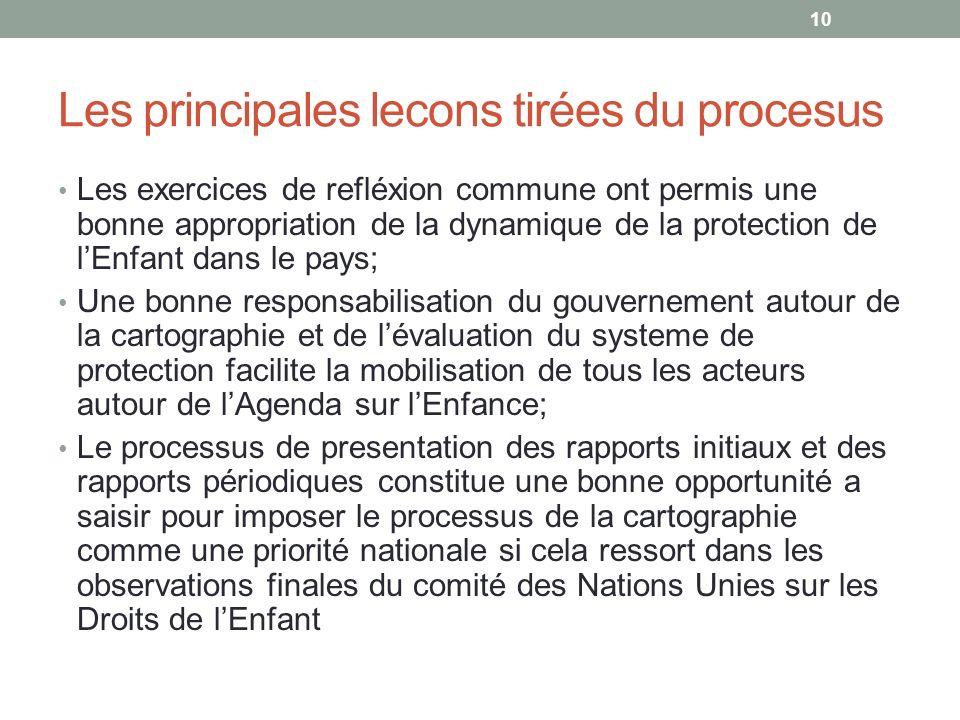 Les principales lecons tirées du procesus Les exercices de refléxion commune ont permis une bonne appropriation de la dynamique de la protection de lE