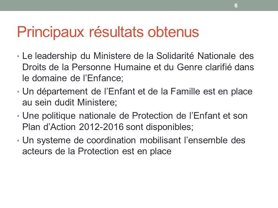 Principaux résultats obtenus Le leadership du Ministere de la Solidarité Nationale des Droits de la Personne Humaine et du Genre clarifié dans le doma