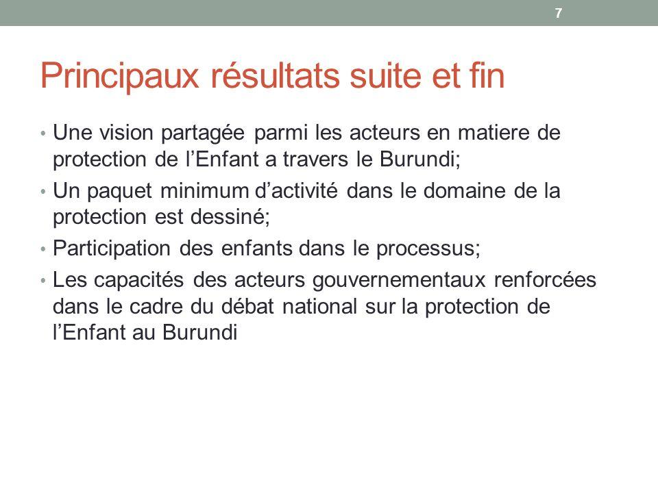 Principaux résultats suite et fin Une vision partagée parmi les acteurs en matiere de protection de lEnfant a travers le Burundi; Un paquet minimum dactivité dans le domaine de la protection est dessiné; Participation des enfants dans le processus; Les capacités des acteurs gouvernementaux renforcées dans le cadre du débat national sur la protection de lEnfant au Burundi 7