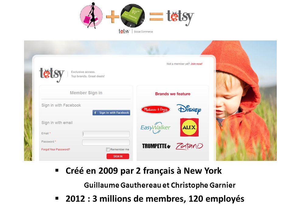 Créé en 2009 par 2 français à New York Guillaume Gauthereau et Christophe Garnier 2012 : 3 millions de membres, 120 employés