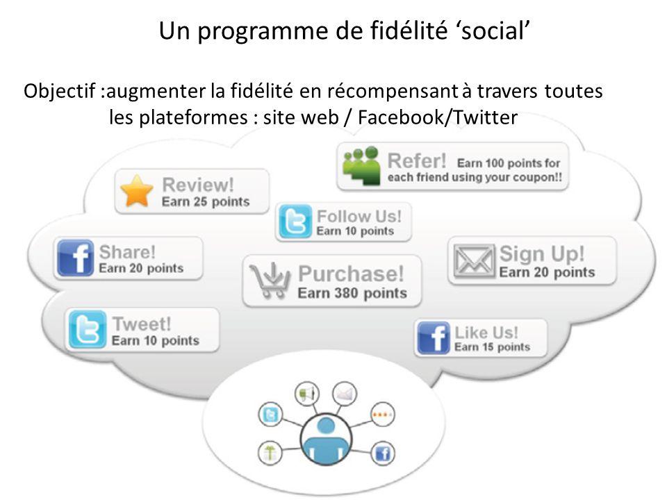 Objectif :augmenter la fidélité en récompensant à travers toutes les plateformes : site web / Facebook/Twitter Un programme de fidélité social