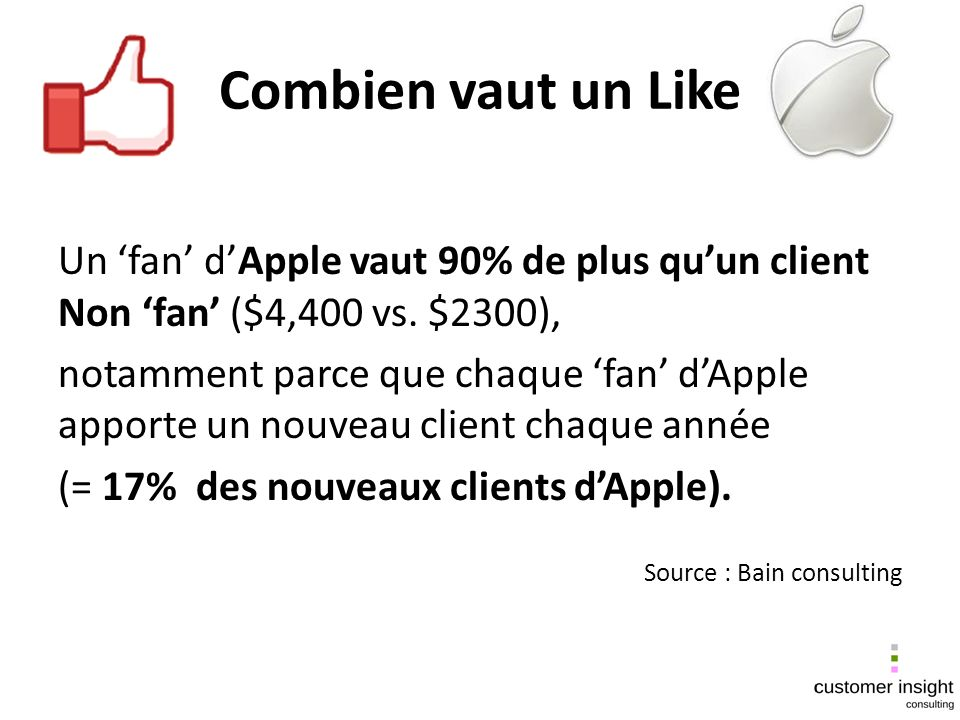 Combien vaut un Like Un fan dApple vaut 90% de plus quun client Non fan ($4,400 vs.