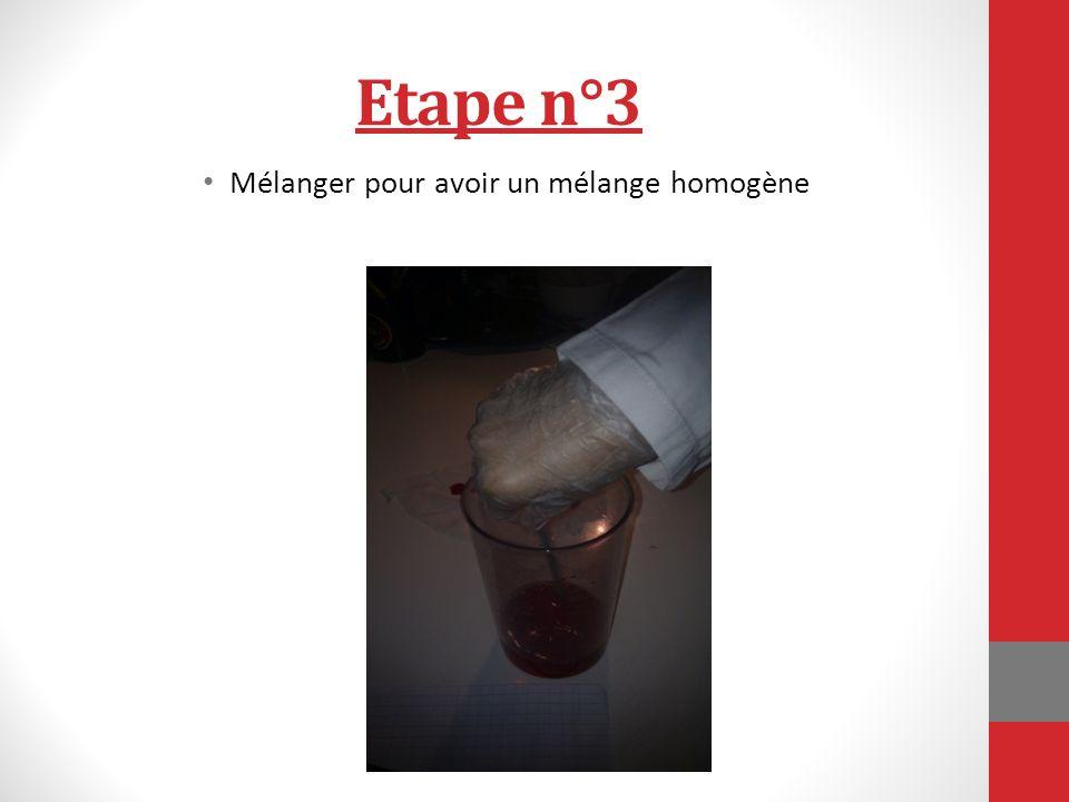 Etape n°3 Mélanger pour avoir un mélange homogène