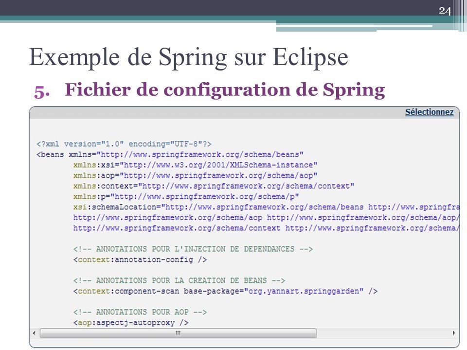Exemple de Spring sur Eclipse 5. Fichier de configuration de Spring 24