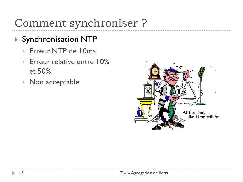 Comment synchroniser ? Synchronisation NTP Erreur NTP de 10ms Erreur relative entre 10% et 50% Non acceptable TX – Agrégation de liens13