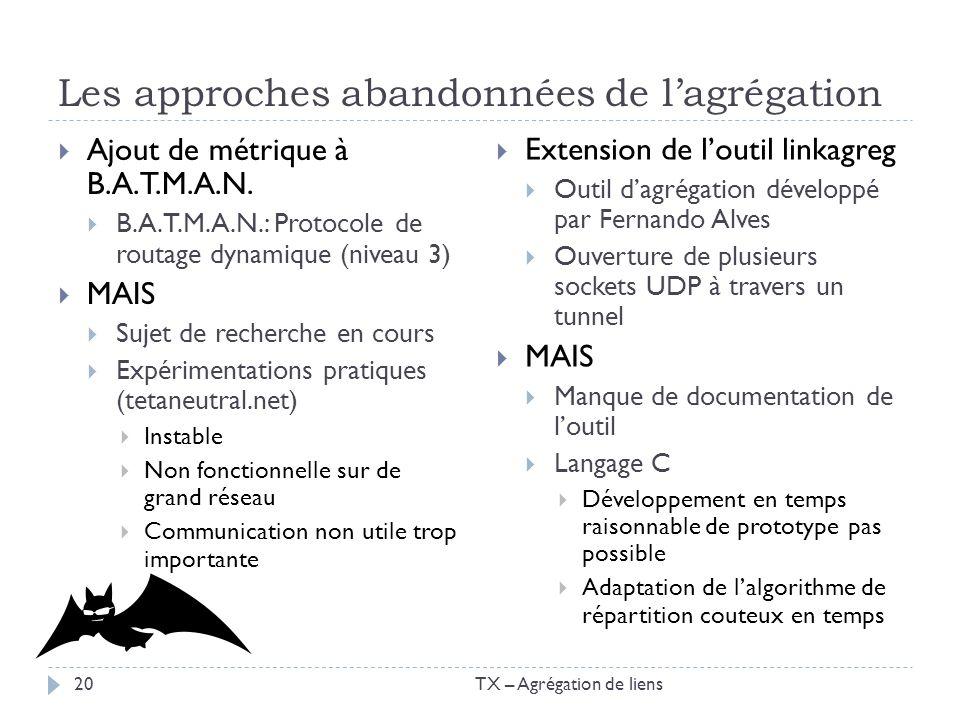 Les approches abandonnées de lagrégation Ajout de métrique à B.A.T.M.A.N. B.A.T.M.A.N.: Protocole de routage dynamique (niveau 3) MAIS Sujet de recher