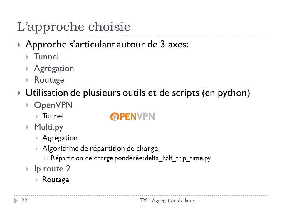 Lapproche choisie Approche sarticulant autour de 3 axes: Tunnel Agrégation Routage Utilisation de plusieurs outils et de scripts (en python) OpenVPN T