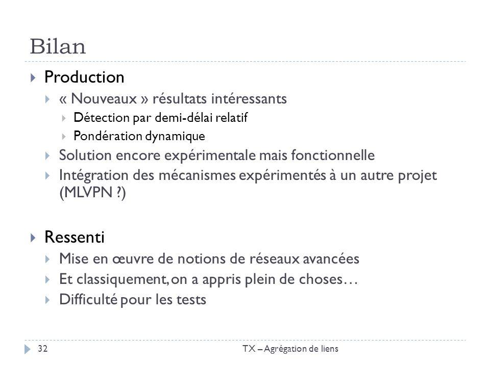 Bilan Production « Nouveaux » résultats intéressants Détection par demi-délai relatif Pondération dynamique Solution encore expérimentale mais fonctio