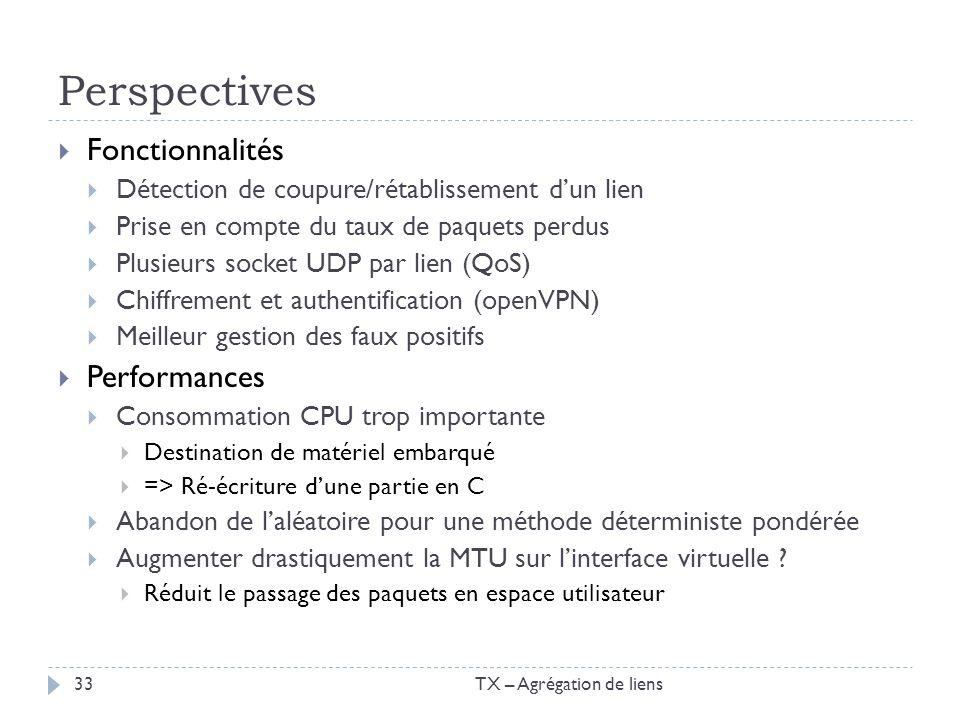 Perspectives Fonctionnalités Détection de coupure/rétablissement dun lien Prise en compte du taux de paquets perdus Plusieurs socket UDP par lien (QoS