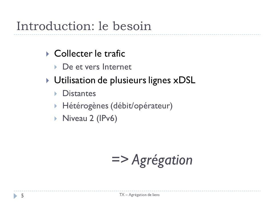 Introduction: le besoin Collecter le trafic De et vers Internet Utilisation de plusieurs lignes xDSL Distantes Hétérogènes (débit/opérateur) Niveau 2