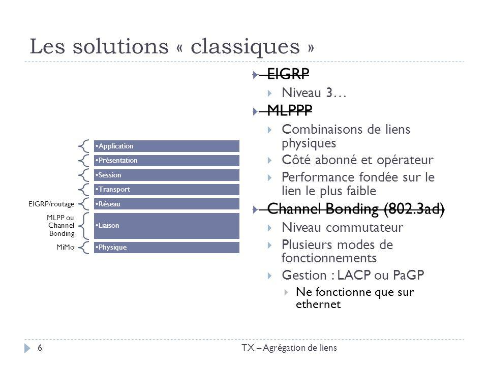 Les solutions « classiques » Application Présentation Session Transport EIGRP/routage Réseau MLPP ou Channel Bonding Liaison MiMo Physique EIGRP Nivea