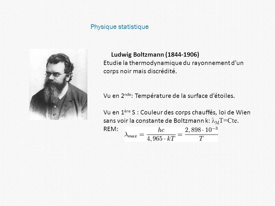 Physique statistique Ludwig Boltzmann (1844-1906) Etudie la thermodynamique du rayonnement dun corps noir mais discrédité. Vu en 2 nde : Température d