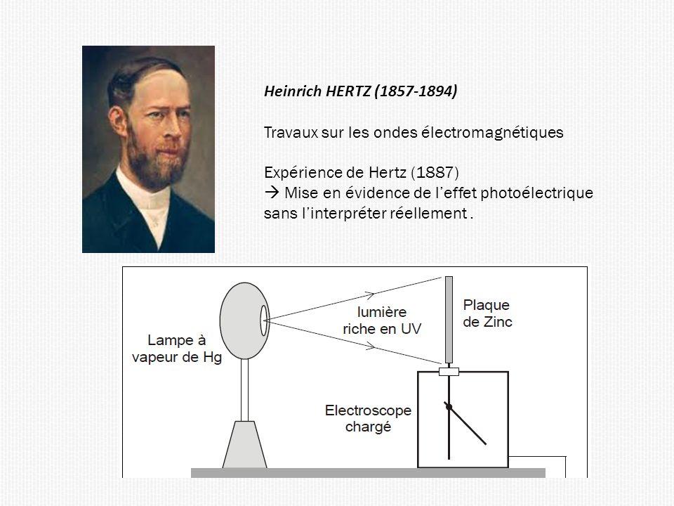 Heinrich HERTZ (1857-1894) Travaux sur les ondes électromagnétiques Expérience de Hertz (1887) Mise en évidence de leffet photoélectrique sans linterpréter réellement.