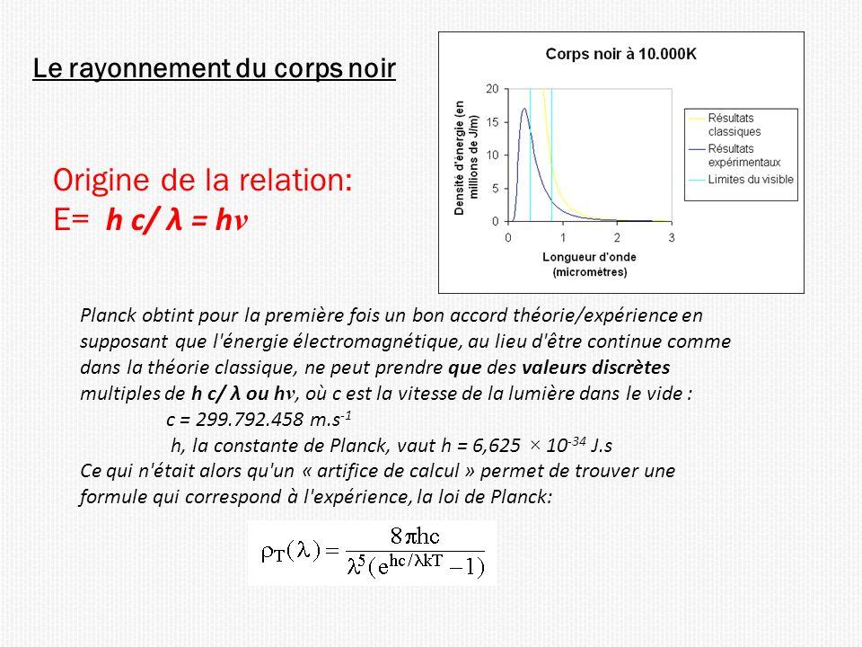 Le rayonnement du corps noir Planck obtint pour la première fois un bon accord théorie/expérience en supposant que l énergie électromagnétique, au lieu d être continue comme dans la théorie classique, ne peut prendre que des valeurs discrètes multiples de h c/ λ ou h ν, où c est la vitesse de la lumière dans le vide : c = 299.792.458 m.s -1 h, la constante de Planck, vaut h = 6,625 × 10 -34 J.s Ce qui n était alors qu un « artifice de calcul » permet de trouver une formule qui correspond à l expérience, la loi de Planck: Origine de la relation: E= h c/ λ = h ν