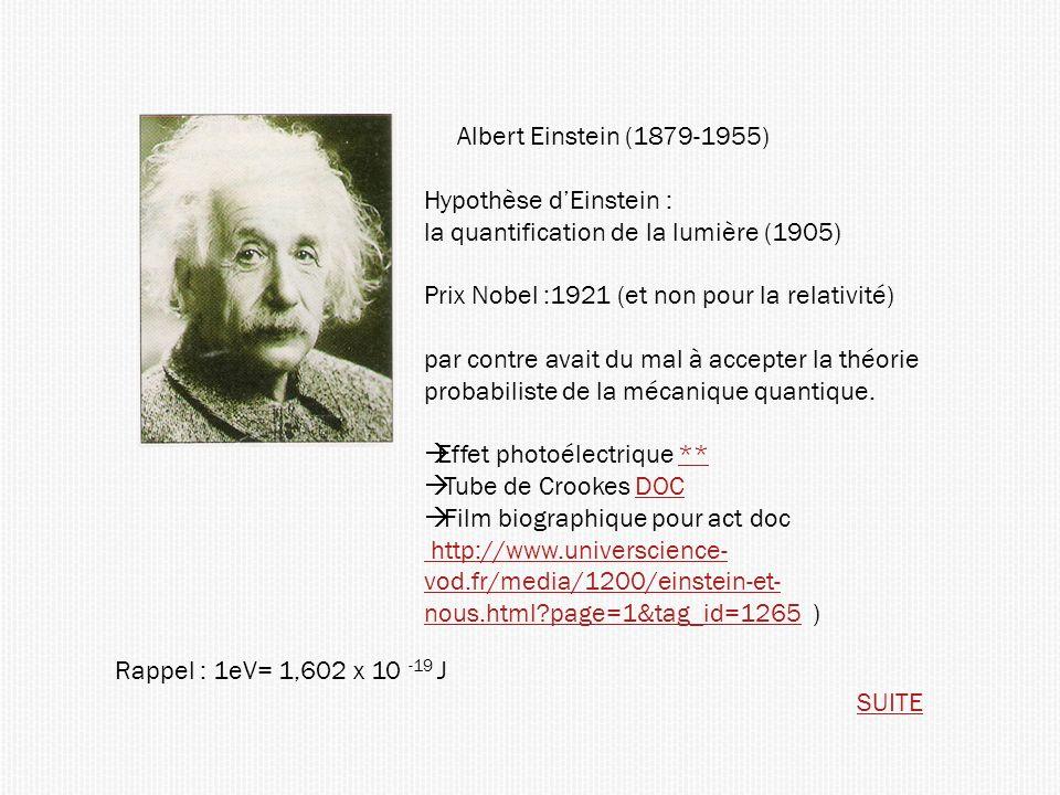 Albert Einstein (1879-1955) Hypothèse dEinstein : la quantification de la lumière (1905) Prix Nobel :1921 (et non pour la relativité) par contre avait du mal à accepter la théorie probabiliste de la mécanique quantique.
