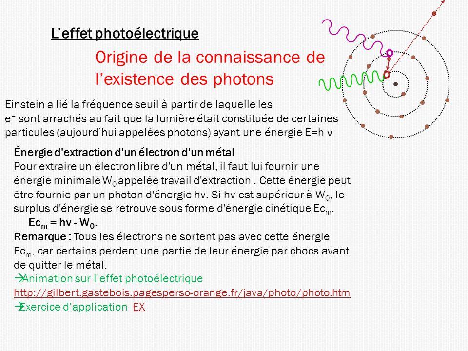 Leffet photoélectrique Origine de la connaissance de lexistence des photons Einstein a lié la fréquence seuil à partir de laquelle les e sont arrachés